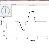 Force Measurement Software